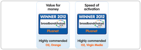 Broadband Choices awards logo.