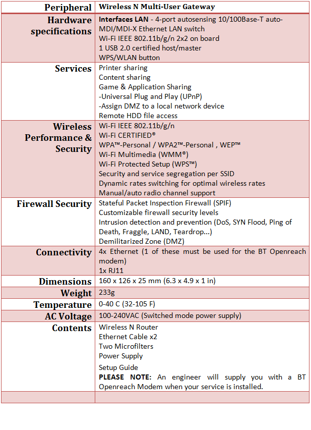 FTTC 582n Specifications