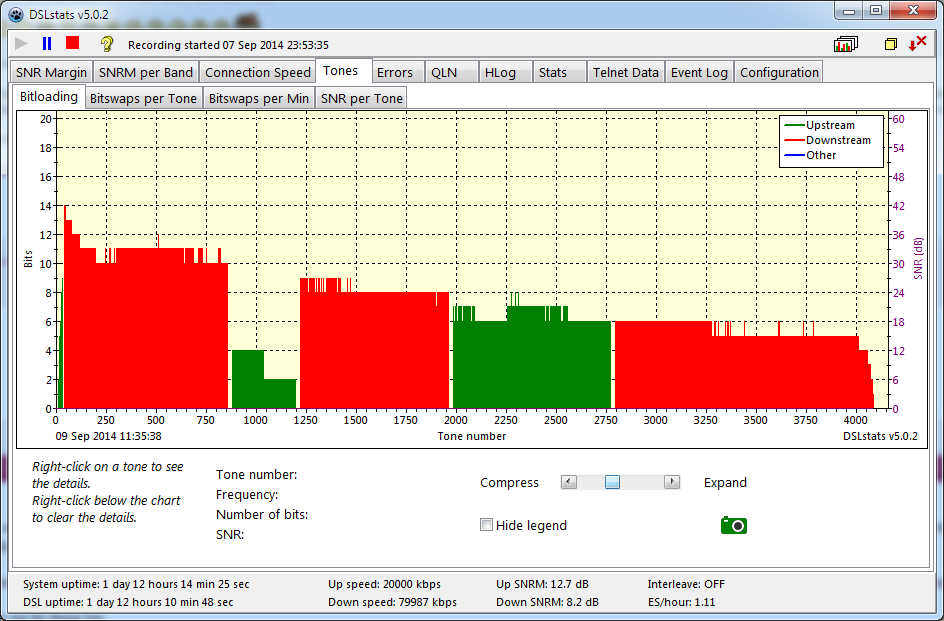 How many errors is too many? - Plusnet Community