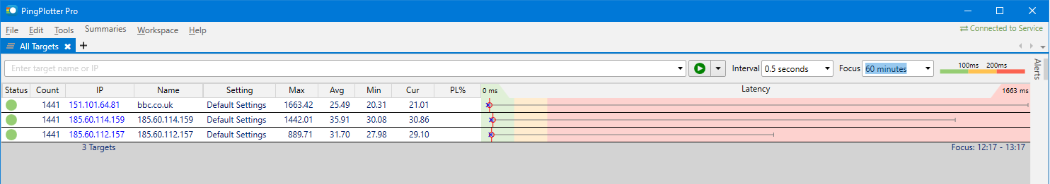 Lag spikes and packet loss - Plusnet Community