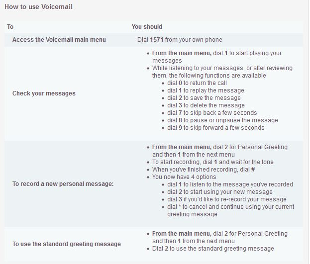 Voicemail personal greeting plusnet community m4hsunfo
