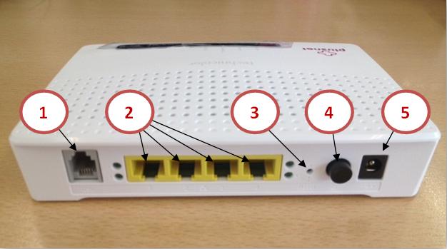 ADSL TG582n back