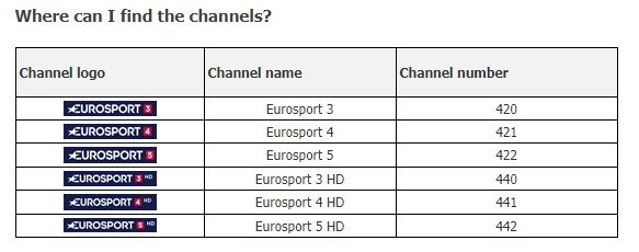 Channel Numbers