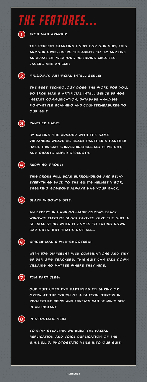 Supersuit_Infographic-cropBottom.png