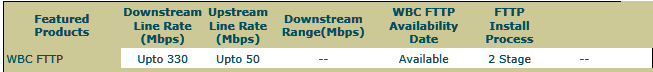 FTTP.png