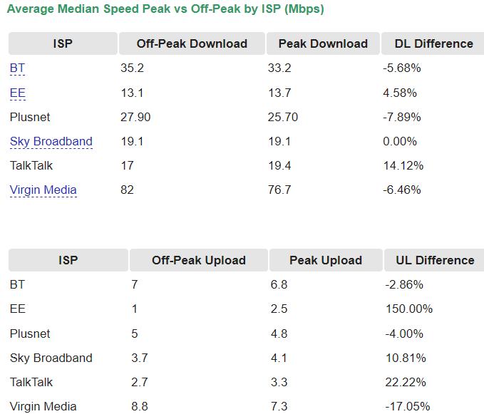 Speeds.png