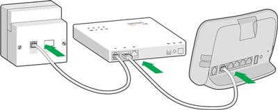 hub3-4-modem