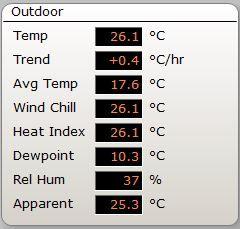 Temperature 1-7-18.JPG