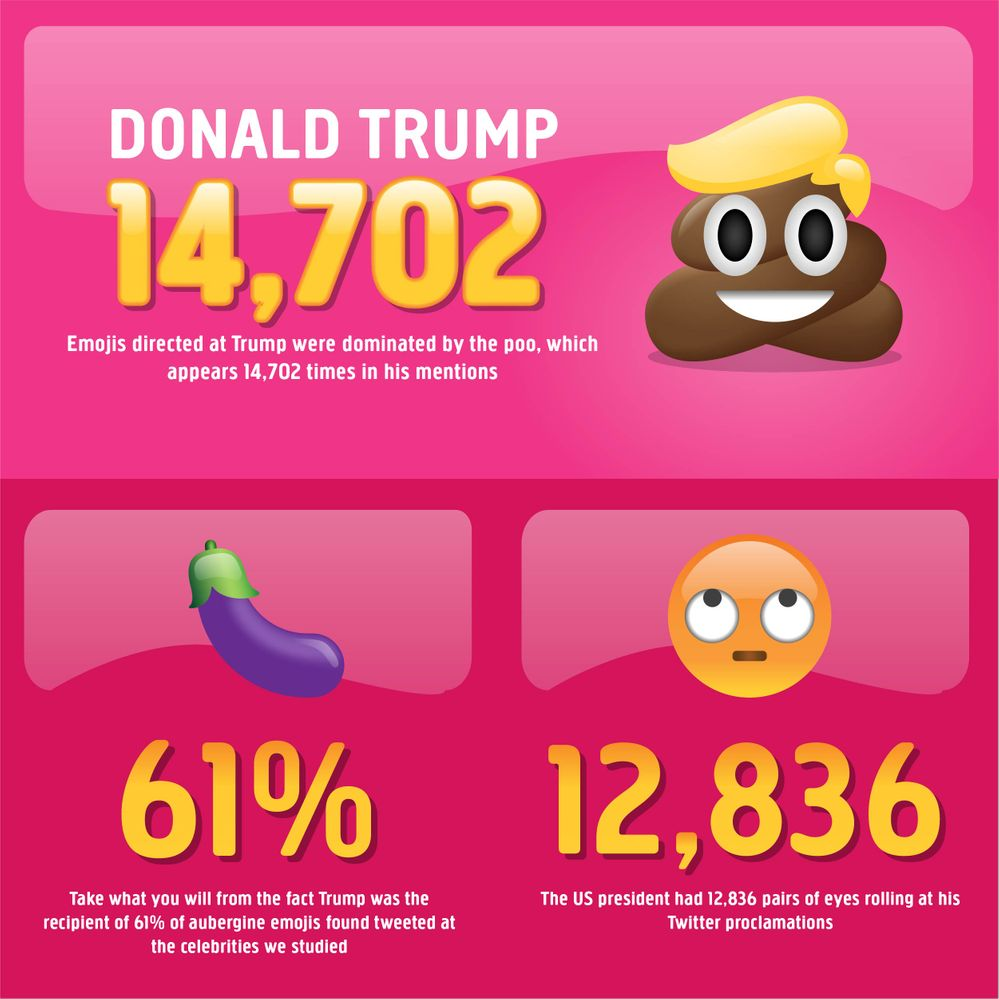 Emoji InfographicScocial Media Final-01.jpg