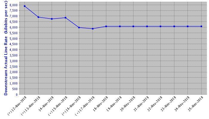 Line Rate.jpg