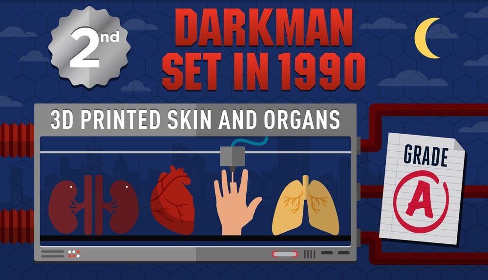 Darkman - Set in 1990