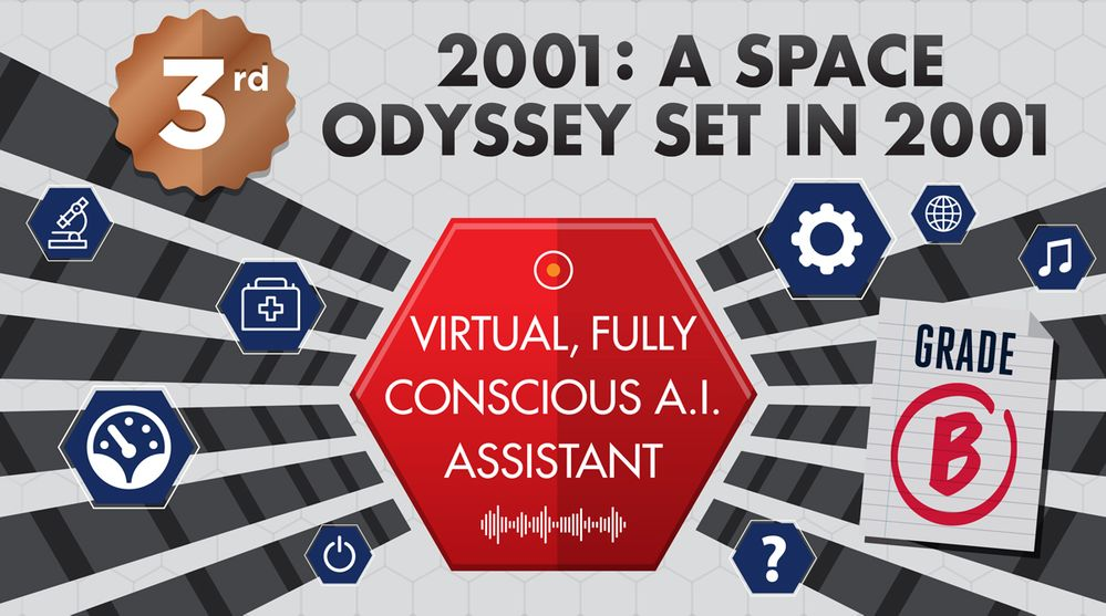 2001: A Space Odyssey - Set in 2001