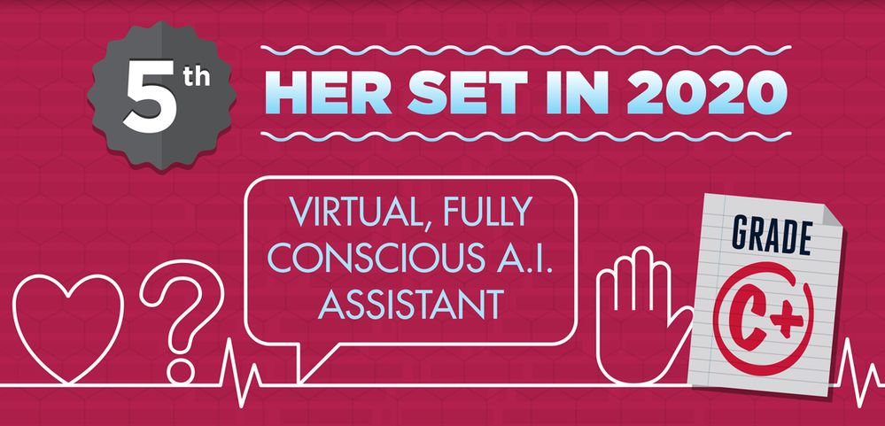 Her - Set in 2020