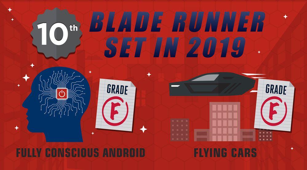 Blade Runner - Set in 2019