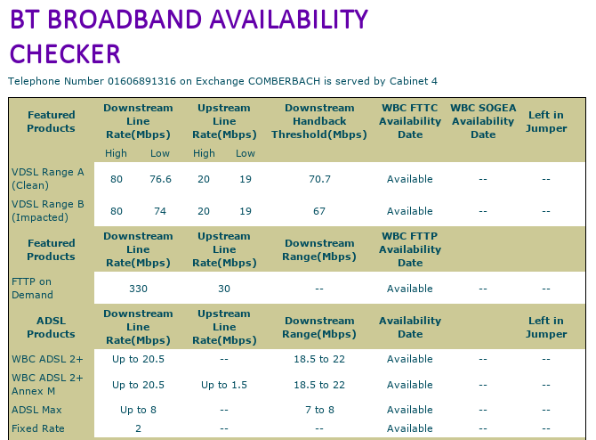 Comberbach ADSL2+.png