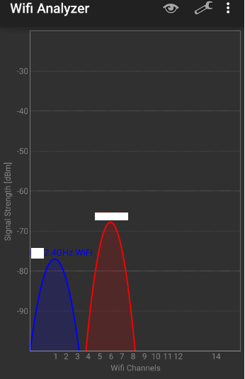 weaker signal.PNG