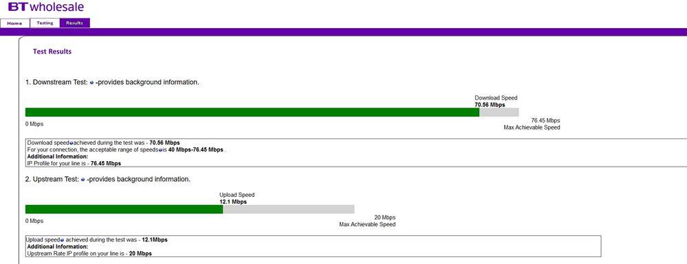 BTw speedtest for IP Profile