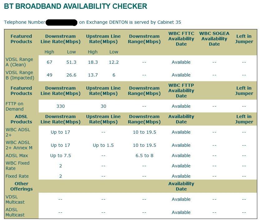 Broadband only deals no phone line