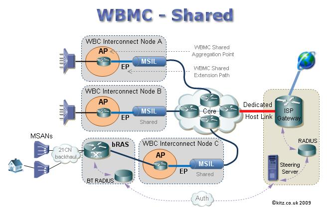 WBMC_shared.png