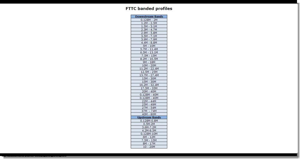 FTTC%20Profiles