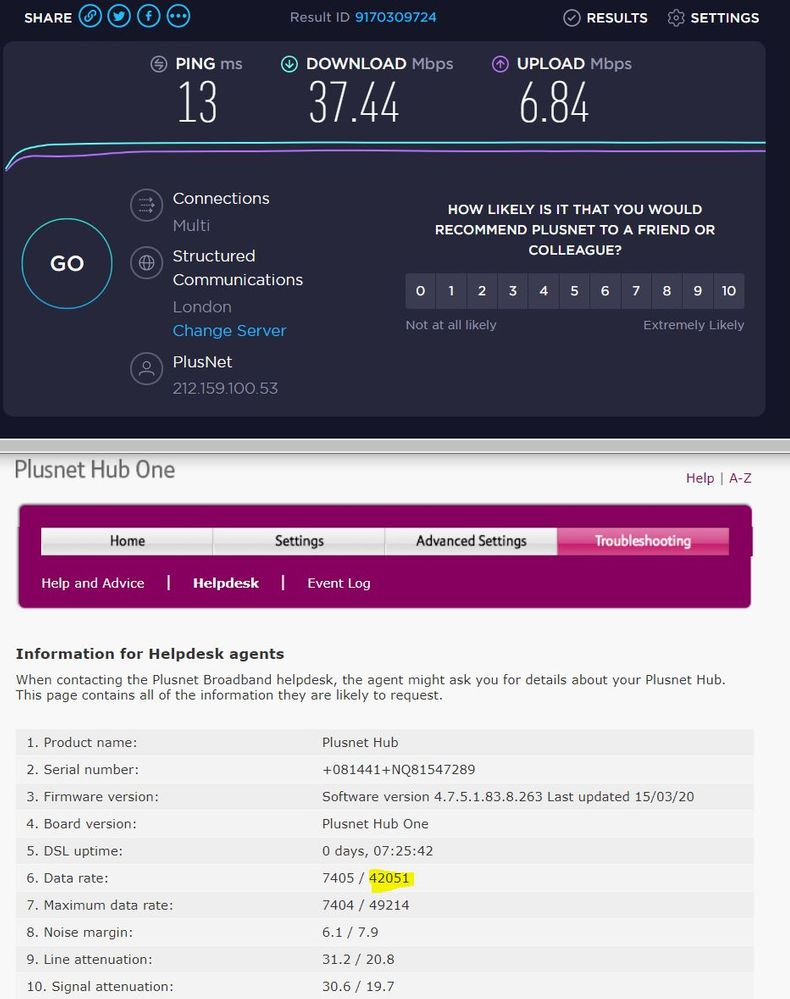 Plusnet Hub One and Speedtest 23-03-2020 19.51 (Plusnet router some days after Openreach visit).JPG