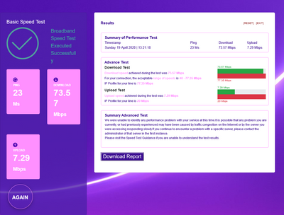 Bras IP Profile