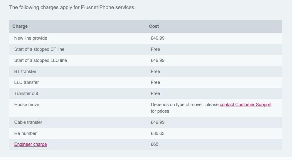pn cost.jpg