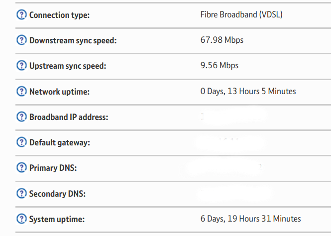 System uptime and Openreach Network uptime