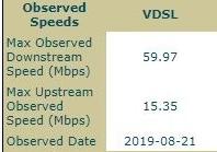 openreach best speed.png