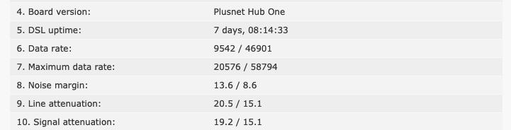 Screenshot_2021-04-07 Plusnet Hub Manager - Information for Helpdesk agents.png