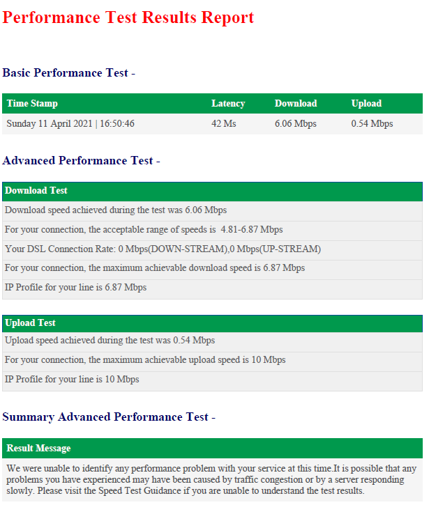 Current Performance test 11th April
