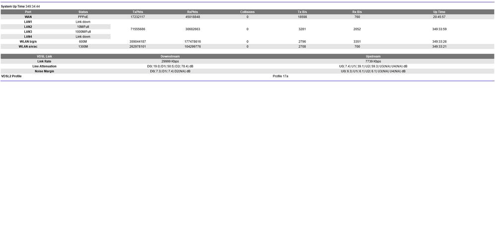Screenshot 2021-09-04 at 20-58-21 NETGEAR Router D7000.png