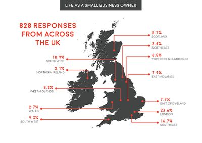Startups_SmallBiz_Graphics_UK respondents.jpg