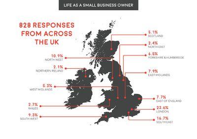 Startups_SmallBiz_Graphics_UK respondents.jpg