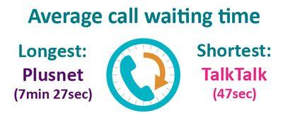 call-waiting
