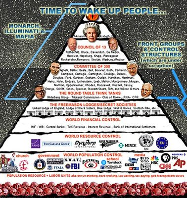 Power+Pyramid