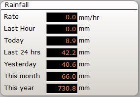 Rainfall to 9-8-17.JPG