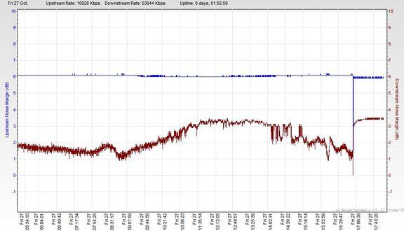 RSHub-NoiseMargin-20171027-180434.jpg