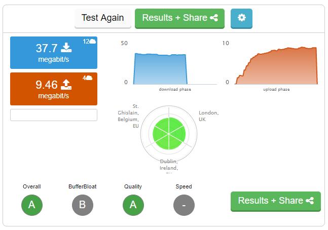Latest speed test on WIFI!
