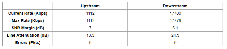 router stats (2) 28-11-2017.PNG