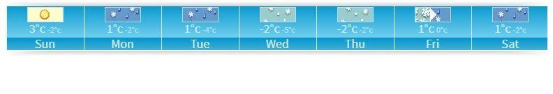 Weather for next few days.jpg