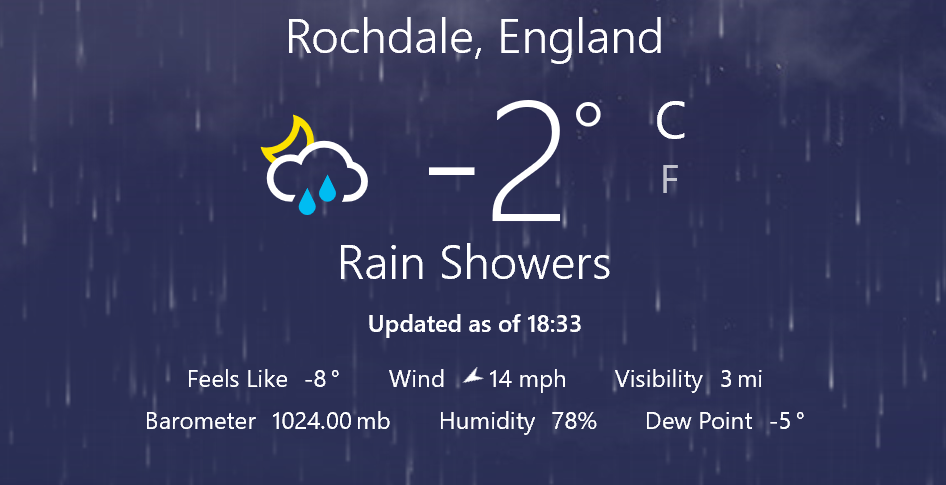 minus 2 and raining.png