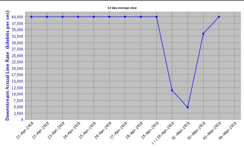 RRT graph.PNG