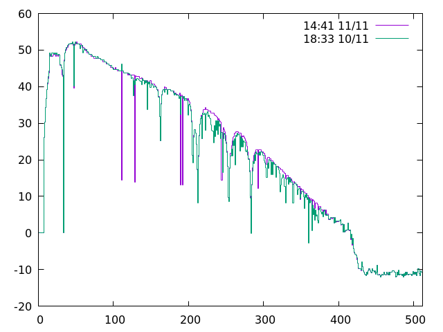 AdslNoise-Diff-10-11.png