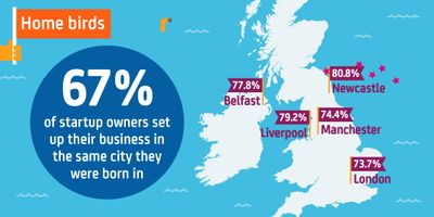 Map of the UK showing start-ups setting up at home