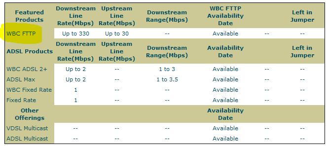 FTTP DSLChecker.PNG