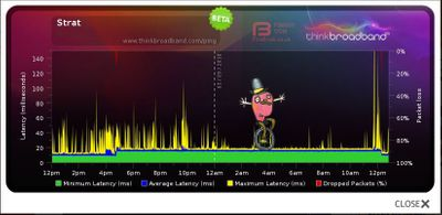 TBB Graph and cyclist.jpg