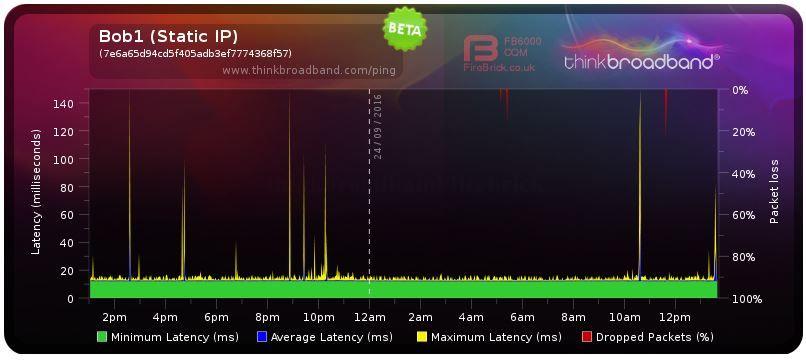 2016-09-24_13.41_Broadband Quality Monitor.jpg