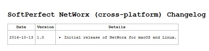 SoftPerfect_NetWorx_(cross-platform)_Changelog_-_2016-10-17_09.12.54.png