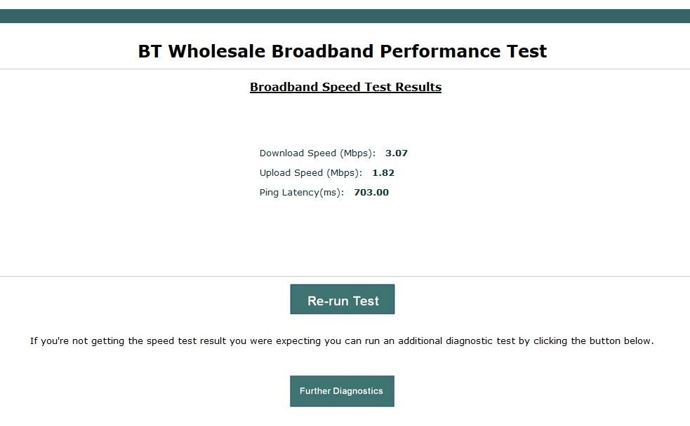 BT wholesale test.jpg